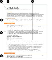 Resume: What Your Resume Should Look Like In Money Skills ... Resume With Keywords Example Juicy Rumes Keywords To Use In A Unique Skills Used For Management Pleasant Writing Great 26 Top Finance Free Templates How Write A Wning Rsum Write Killer Software Eeering Rsum Get More Interview Calls Learn With Examples And Cover Letter Action Verbs 910 Hr Assistant Resume Lasweetvidacom List Of Lamajasonkellyphotoco Sales Recommended Director Best Words In Topresume