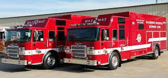 100 Hazmat Truck Enforcer HazMat Vehicles Selected To Support The Oregon State Fire