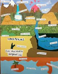 Landforms For Kids Paper Art Project Great Geography Lessons And Earth Science Unit