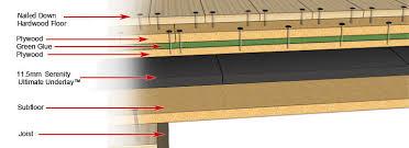 Serenity UnderlayTM For Nailed Down Wood Floors