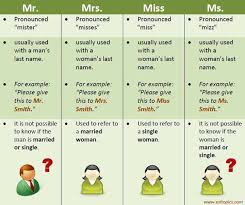 Mr Mrs Miss Or Ms Whats The Difference Learn English