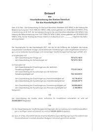 Kã Che 20000 Entwurf Haushaltssatzung Und Haushaltsplan Des Kreises