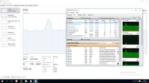 CPU Cores logical processors Virtualization L1 L2 L3 Cache