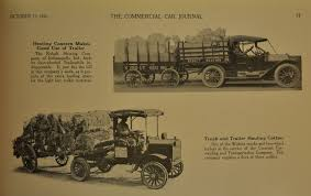 CCJ Photo Blog: Early Trucking Innovation In 13 Photographs Truck Driver Detention Pay Dat Keep On Truckin 5 Companies Disrupting The Road Freight Industry History Wj Casey Delivering Happiness Through Years The Cacola Company Early Trucking Backlight I Cast Your Light Of Refrigerated Abco Transportation Who Says Romance And A Trucking Business Dont Mix News About Us Dg Coleman Inc Ccj Photo Blog Innovation In 13 Otographs Gulfport Ms Gulf Intermodal Services Selfdriving Trucks Are Going To Hit Like Humandriven Tech Convoy Downplays Uber For Tagline Wake
