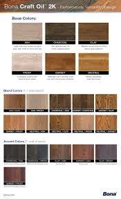 Bona Hardwood Floor Refresher by Bona Craft Oil 2k