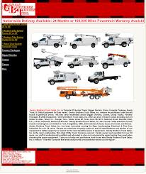 100 Brother Truck Sales Gentry S Competitors Revenue And Employees