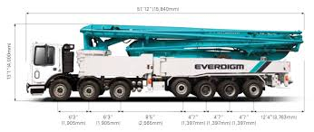 ECP63CS – CPE America Granite Specs Mack Trucks Conrad Putzmeister M385 Concrete Pump And P9g Ul Truck Mixer By Mobile 4 12 M3 13 Ton 6x4 4x2 Justsun Mixers Range 36zmeter Truckmounted Boom Pumps Volvo Mockup Pack In Vehicle Mockups On Yellow Images Fileargos Cement Truck Atlantajpg Wikimedia Commons Dimeions Halifax Ready Mix Spot How Does It Measure Up Greely Sand Gravel Inc Used Front Discharge For Sale Best Resource With For Sinotruk Howo Mixer 64