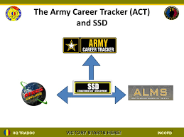 Army Alms Help Desk by Institute For Noncommissioned Officer Ppt Video Online Download