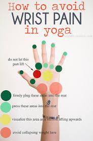 Yoga Wrist Pain Chart