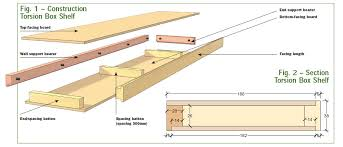 wood what are cheap ways to build strong shelves with a large