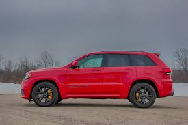 2018 Jeep Grand Cherokee Trackhawk: Fast, Loud And Expensive, Yet Useful The 2400 Hp Volvo Iron Knight Truck Is Worlds Faest Big 2017 Ford F150 Raptor Top Speed 5 Of The Cumminspowered Dodge Rams In Existence Drivgline Why Nows Time To Invest A Vintage Pickup Bloomberg Images Hd Pictures Free To Download 10 Quick Trucks Quickest From 060 Road Track Stock Bigturbo 3ttrs Records Broken Today Daniel Hemric Rico Abreu In Short Practice Sessions For Faest Accelerating 0100kmph Pickup Trucks Old Concept Cars Chevrolet Silverado 1500 Questions Horsepower Of The 53 Cargurus