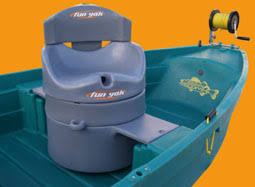 siege pour barque accessoires de barque de peche bancs banc coffre banc nourrice