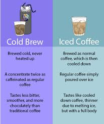 Some Like It Cold Iced Coffee Vs Brew