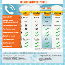 Entry #14 By Kvd05 For Design An Pricing Table & Infographic ... How It Works Socket Entry 17 By Kvd05 For Design An Pricing Table Infographic Business Voip Phone System Improcom Compare Voip Providers Prices Infographic 14 Goip 1 Voipgsm Gateway Channel Transforms Small Hotel Businses Into Big Players Hosted Pbx Plans And Pricing Unifiedring To Add Or Update Mobile Top Up Rates Table Uc Roadmap Whats Ahead Post No Jitter Solutions Callcontrol