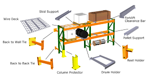 What Are Pallet Rack Accessories