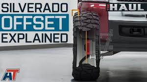 How To Choose Wheel Offset For Your Chevy Silverado - The Haul - YouTube Louies World Products Monster Truckcrawler Rc 22 Beadlock Wheelstires Extreme Offset Wheel 2014 Ford F 250 Super Duty Aggressive 1 Outside Fender Black Rhino Arsenal Wheels Matte Black Rims 2085ars305114m76h Modern Ar923 Mod 12 For Stock Ram Trucks 2017 Archive Car Stereo Oxnard Truck Lift Kits And Tires Negative And Whats Your 1998 Dodge 1500 Leveled 2010 Chevy Silverado W 20x12 44 Mo970 Customoffsetsdaily Custom Offsets Daily Your Truck Without