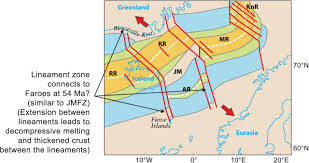 Where Does Seafloor Spreading Take Place by The Faroe U2013shetland Basin A Regional Perspective From The