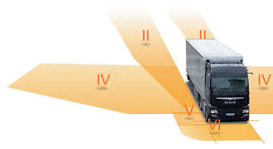 100 Truck Mirror Replacement CameraMonitor System As In Commercial Vehicles