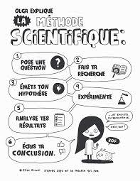 Page De Coloriage Cartoon Île Déserte Image Vectorielle Izakowski