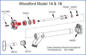Replacing An Outdoor Faucet Washer by Woodford Model 14 Repair Parts