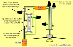 Harbor Breeze Ceiling Fan Wiring by Wiring Diagrams For A Ceiling Fan And Light Kit Do It Yourself