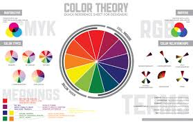Color Theory Fashion Art And Design Academy
