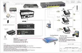 Rgranillo57 | Crosswind VoIP Support Comtechphones Blog Business Phone Systems Telephone Voip Fxo Fxs Gateways 481632 Ports Ofxs And Computer Cnection Diagrams Support Er8 Pro Soho Setup Ubiquiti Networks Community Paging Over Ip Kintronics Voip Feature Mzgeitchationicappference Wiki Github Ozeki Pbx How To Connect Windows Provide An Sms Service Your Customers Amazoncom Obi200 1port Adapter With Google Voice Lineseizurecom For A Small 5 Reasons Why Business Should Consider Telus Talks