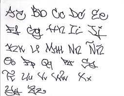 Different Fonts For Tattoos Letters Of New Cool Letter Designs To Draw A Z Best Images Font