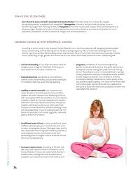 Uterus Lining Shedding During Pregnancy by The Building Blocks Of Health By Total Wellness Magazine Issuu