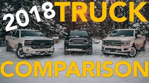 2018 Half-Ton Shootout: F-150 Vs Silverado Vs Ram 1500 - YouTube 2016 Ford F150 Vs Ram 1500 Ecodiesel Chevy Silverado Autoguidecom 2012 Halfton Truck Shootout Nissan Titan 4x4 Pro4x Comparison 2015 Chevrolet 2500hd Questions Is A 2500 3 Pickup Truck Shdown We Compare The V6 12tons 12ton 5 Trucks Days 1 Winner Medium Duty What Does Threequarterton Oneton Mean When Talking 2018 Big Three Gms Market Share Soars In July Need To Tow Classic The Bring Halfton Diesels Detroit