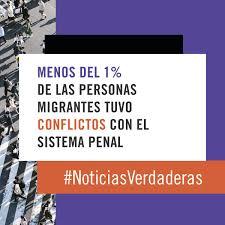 Migraciones Instagram Photos And Videos Instagram Viewer
