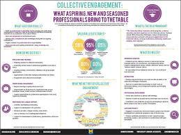 Poster Presentation Design Ideas Qualitative Template 25 Best About Free