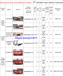 2 Axle 12m 30ton Low Bed Semi Trailer,Low Bed Truck Trailer With All ...