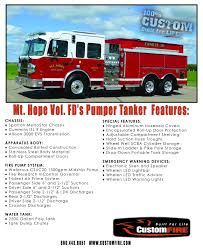 2500-Gallon Pumper Tanker – CustomFIRE Harbor Single Rear Wheel Workmaster Body Truck Bodies Youtube Spartan Motors Wikipedia Knapheide Crane Bonnell Check Out My Slash Towing Erv Houston Fire Department Tx 2119 3 Units Moroney Photo Gallery Stats These Numbers Are Real New And Used Semi Supreme Cporation Options 2018 Ford E350 12ft For Sale Kansas City Mo Isuzu Nprhd With A 14 Utility
