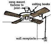 how to wire a ceiling fan plug into wall lader blog