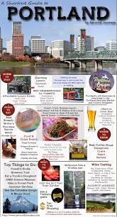 Shortcut Travel Guide To Portland, Oregon | Savored Journeys Food Truck Road Tripa Cbook More Than 100 Recipes Collected Portland Essentials 10 Mustvisit Carts Serious Eats The State Of Food Trucks Why Owners Are Fed Up With Outdated Trends Millennials Obssed With Chelsea Krost Best Burgers Jax Jacksonville Trucks Roaming Hunger New E Of Pasta In Belo We Ate At 27 Taquerias In East And Gresham These Are The Drink Festivals Wine Grilled Cheese Grillfood Truck Out A School Busalso Viking Soul Oregon Photo Via Five Spice On