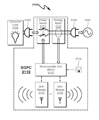 Uspto Efs Help Desk by Patent Us20130261821 Power Distribution System And Method
