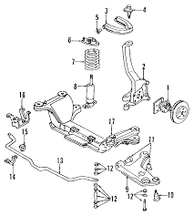 1996 Chevy S10 Suspension Parts Diagram - All Kind Of Wiring Diagrams • 2007 Chevy Impala Front Suspension Diagram Block And Schematic Hoppos Online Vehicle Hydraulics And Air Silverado 1500 Lift Kits Made In The Usa Tuff Country 2018 2333 Likes 13 Comments Lifted Truck Parts Mcgaughys Rear Basic Guide Wiring Venture Database Lumina Free Diagrams Chevrolet Complete 471954 Spring Alignment Jim Carter 1996 S10 All Kind Of Your Expectations Find Ideal Suspension Manufacturer For