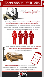 Facts About Lift Trucks | Visual.ly Work Trucks For Sale Badger Truck Equipment Yellow Dumper Industrial Isolated On The White Background Highly Advanced Forklift And Australian Association Lifting Forklift Safety Lpg Gas With Combustion Engine Rideon 8fgcxxx Chevron Lcg Rollbacks East Penn Carrier Wrecker 2017 New Isuzu Npr Hd 16ft Landscape At Power Cadian Radiators Inc Opening Hours 351770 H Service Competitors Revenue And Employees Crown Forklifts Australia For Hire Rusting Overgrown Heavy How Much Does A Lift Truck Cost A Budgetary Guide Washington