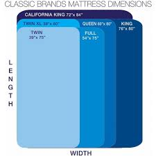 Mattresses King Mattress Size Single Bed Size Bed Sizes pared