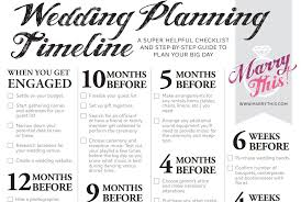 11 Free Printable Checklists For Your Wedding Timeline Planning