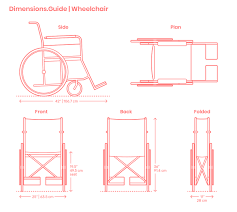 Wheelchairs Dimensions & Drawings | Dimensions.Guide Padded Folding Chair White Officeworks Lifetime Plastic Seat Metal Frame Outdoor Safe Untitled Shower 650m Seats Adjustable Brackets And Sports Pnic Time Family Of Brands Sandusky Carolina Maren Guestmulti Use Product Luxury Cover For Bridal Sweet 16 Birthday Etsy Enamour American Standard Sonoma Height View Larger Office Desk Cm Table Height Ozark Trail Umbrella Assortment Walmartcom