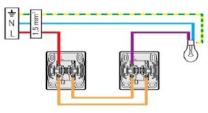 le va et vient comment brancher un interrupteur va et vient de conception