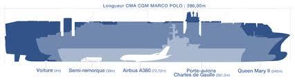 plus gros porte avion du monde le plus grand cargo du monde est à l eau il ressemble à quoi