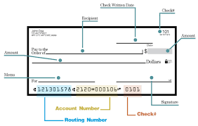 Central Pacific Bank Routing Number Information