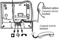 Chameleon Headsets Binaural & Monaural Corded Telephone Headsets