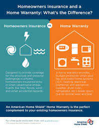 Homeowners Insurance and a Home Warranty What is the Difference