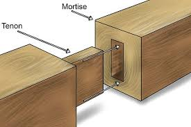 common wood joints u2022 1001 pallets