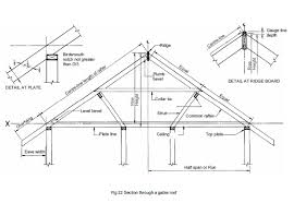 Tji Floor Joist Span by Tji Roof Spans U0026 Attractive And No Maintenance Standing Seam