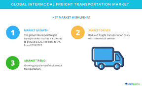 Global Intermodal Freight Transportation Market - Reduced Costs To ... Section 1 Us Economy Depends On Freight Transportation Public Global Trucking 8 Transformational Growth Trends Impacting The Industry Factoring Company An Best Trucking Software Trends For 2017 Dreamorbitcom Top 5 In Spendedge The Ultimate Collection Of Infographics 20 Food Truck Ecommerce Boom Roils Wsj Chassis Lchpin Of And Its Importance 3 Innovations You Need To Know About Electric Semitrucks Are Latest Buzz